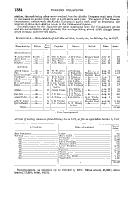Seite 1834