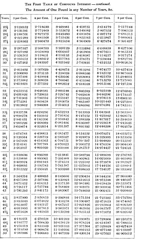 [ocr errors][ocr errors][merged small][graphic][graphic][graphic][graphic][graphic][graphic][graphic][graphic]