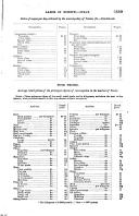 Seite 1599