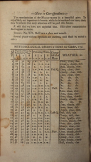 Seite 618