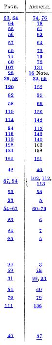 [merged small][ocr errors][ocr errors][merged small][table][ocr errors][ocr errors][ocr errors]