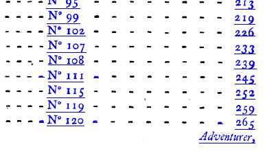[merged small][ocr errors][merged small][ocr errors][merged small][merged small][ocr errors][merged small][ocr errors][merged small][merged small][merged small][merged small]